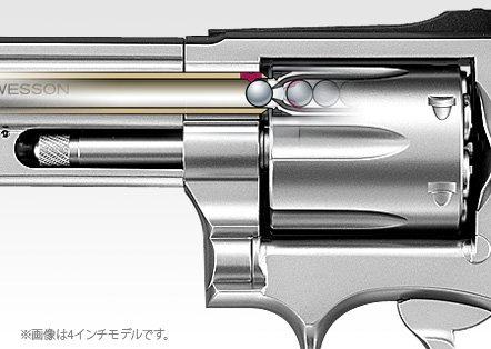 東京マルイ スミス&ウェッソン M66 6インチ1